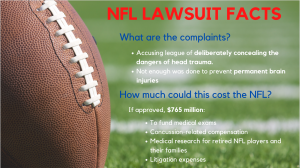 nfl concussion lawsuits