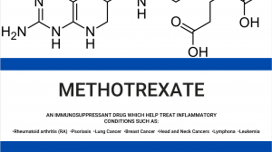 methotrexates skin cancer
