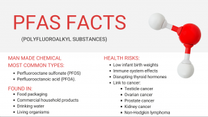 pfas lymphoma risk