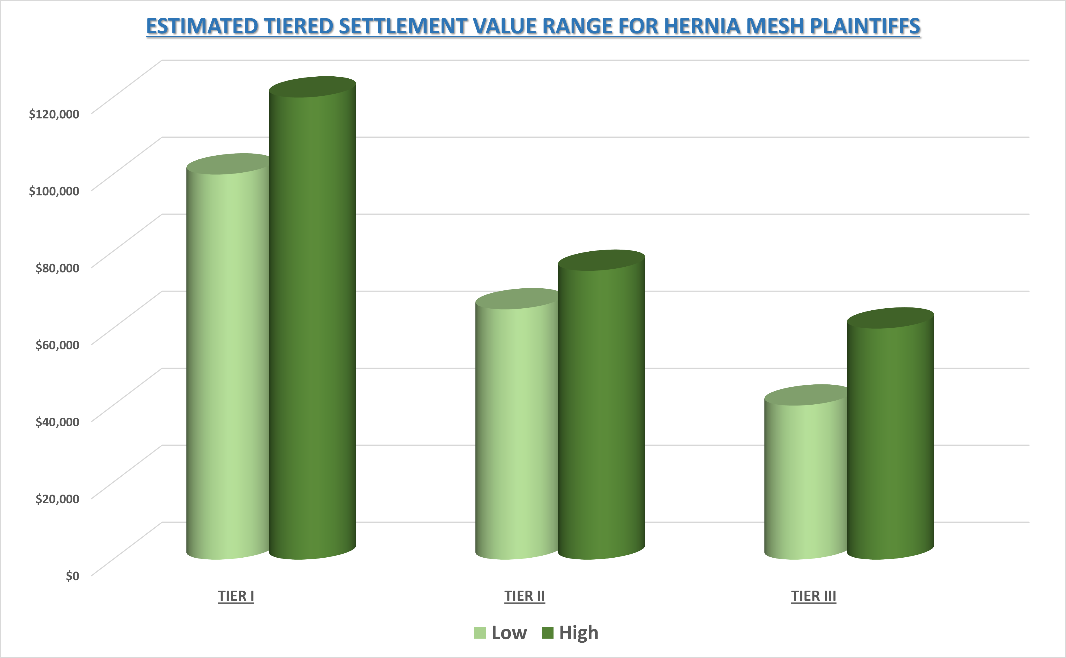 ethicon hernia mesh lawsuit settlements